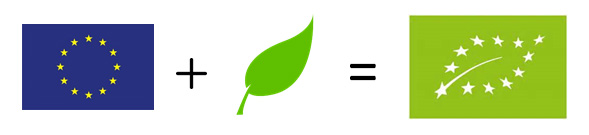 Από την 1η Ιουλίου 2010 ο νέος λογότυπος για όλα τα βιολογικά προϊόντα της ΕΕ