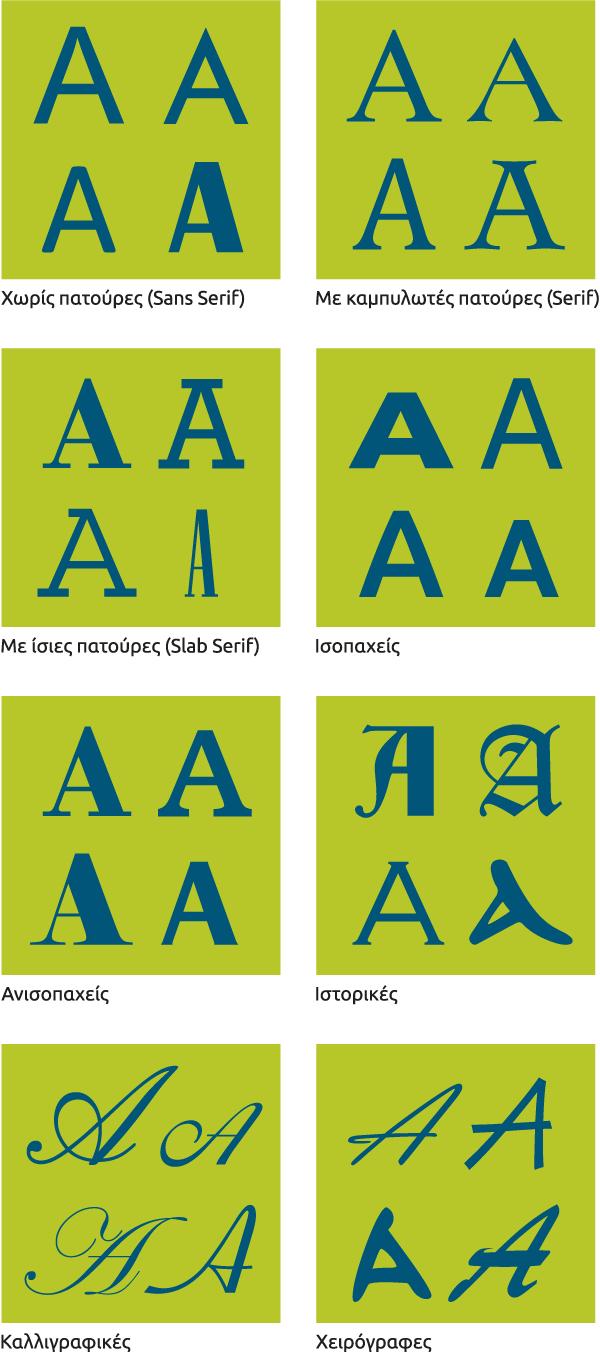 Περί γραμματοσειρών